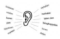 Hoe luisteren