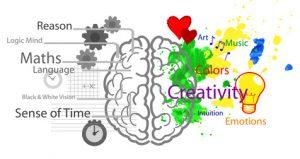 Gebruik jij je intuïtie bij leiderschap? Personal & Business Improvement