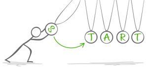 Veranderend leiderschap. Personal & Business Improvement